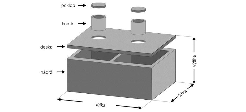 Dvojkomorový betónový septik - nákres