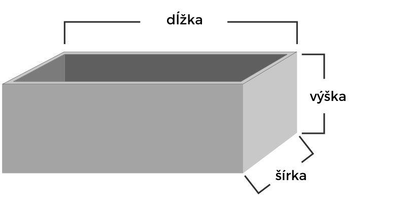 montazna jama pre autoservisy - nakres s popisom